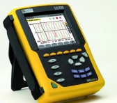 Power Analysis Equipment Hire